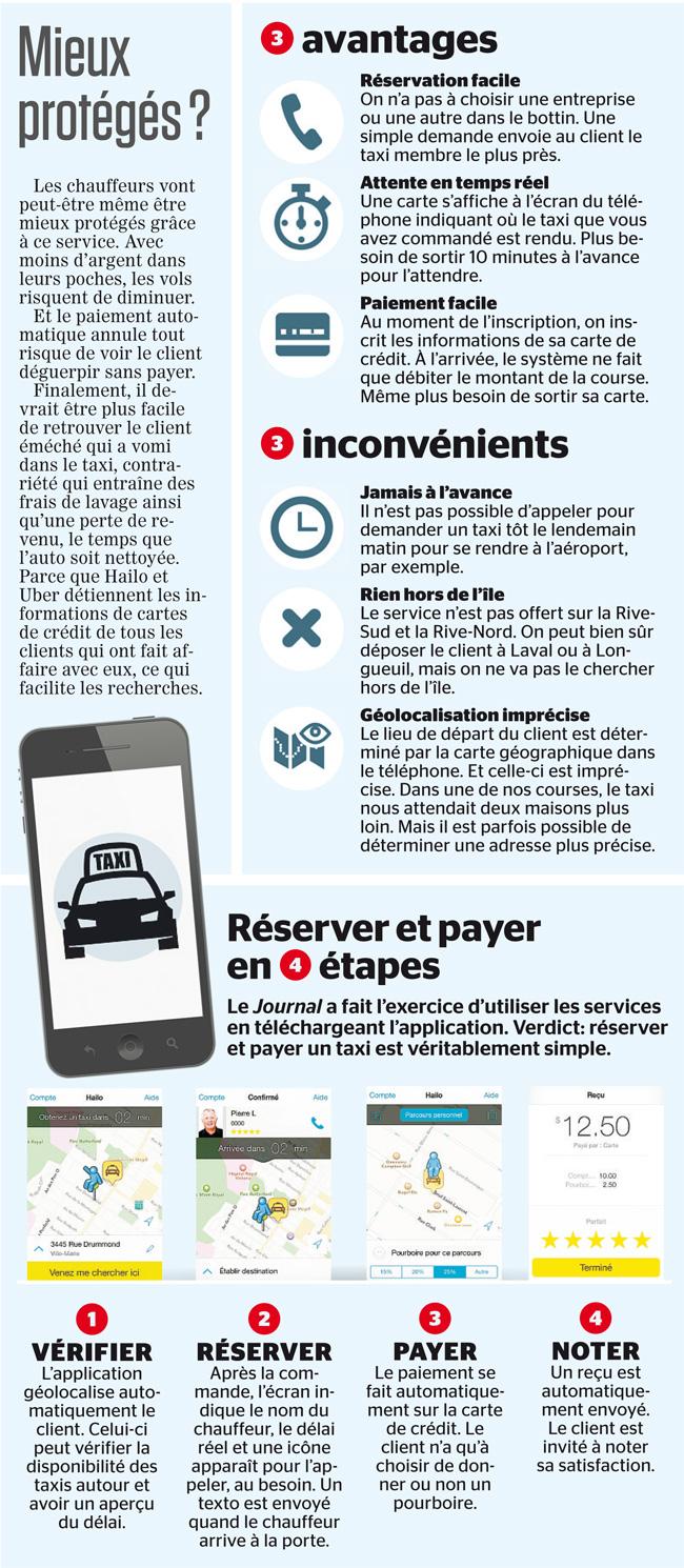 Taxi Coop Laval >> Maxcomm Radio Montreal Taximetre - Presse - Maxcomm Radio ...